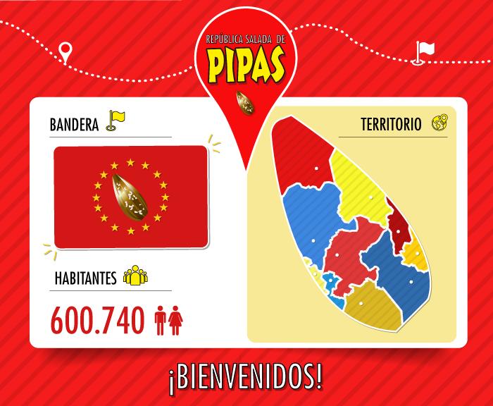 Posteo presentación de la República de Pipas.